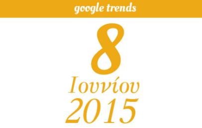 Google Trends - 08/06/2015