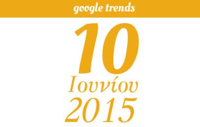 Google Trends - 10/06/2015