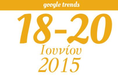 Google Trends - από 18/06/2015 έως 20/06/2015